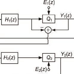(PDF) An efficient low-power sigma-delta modulator for