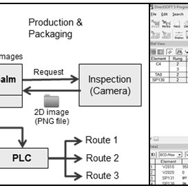 Product data flow for application and resulting PLC ladder