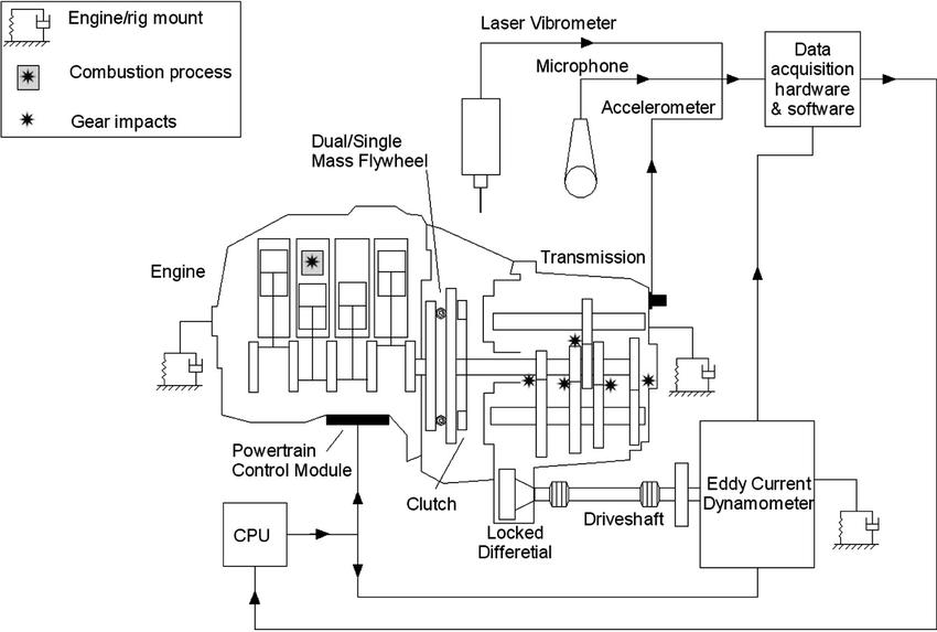 Fwd Engine Diagram