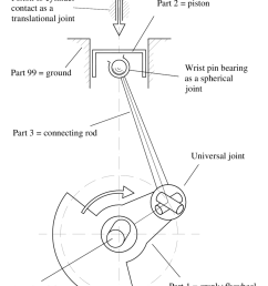 1 a kinematic model for a single cylinder engine download yanmar single cylinder diesel engine wiring diagram single cylinder engine diagram [ 850 x 1117 Pixel ]