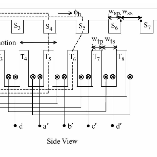 (PDF) Design and Control of A Ropeless Elevator with