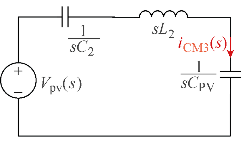 Frequency domain model of CM current loop circuits (Mode1