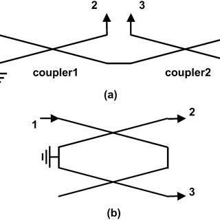 (PDF) A Wideband MMIC-Compatible Balun Using Offset
