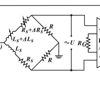 (PDF) Ultrahigh-resolution and non-contact diameter