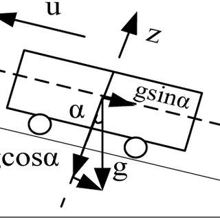 (PDF) Application of Slope Sensor in Hill-Start to AMT