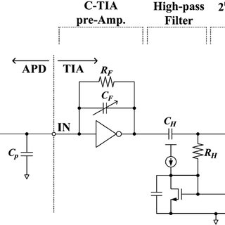 (a) Double threshold comparator schematic; (b) circuit of