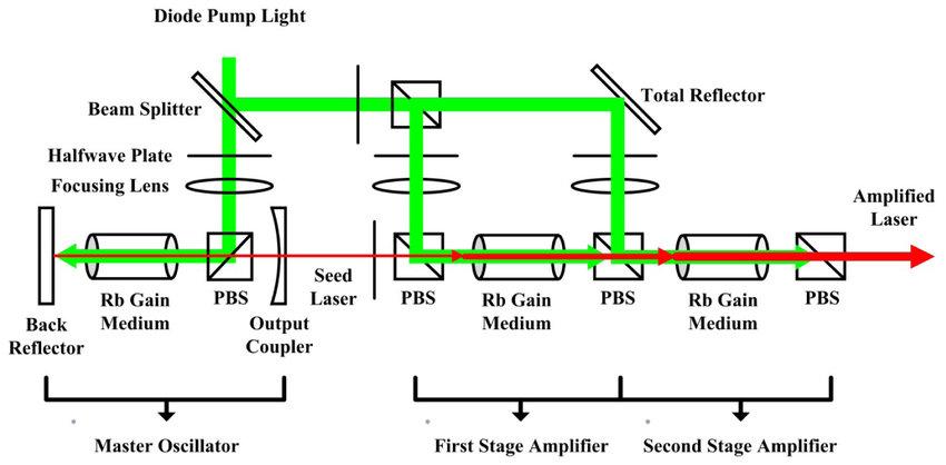 Diode Pump Circuit Diagram