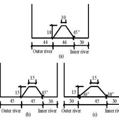Levee Cross Section Diagram Suzuki Eiger 400 4x4 Wiring Sketch Of M Download Scientific