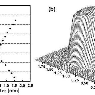 (PDF) Ultra high power (100 kW) fiber laser welding of steel