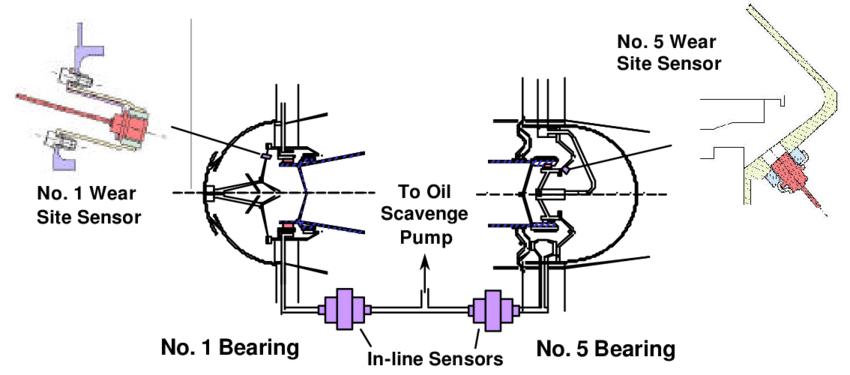 Sensor Installation for the Seeded Fault Engine Tests