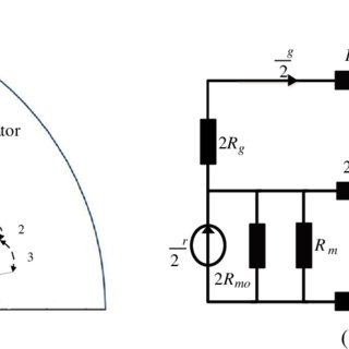 Structure and magnetic equivalent circuit of IPMSM. (a