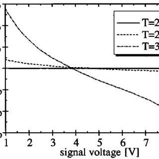 Schematic of the switched-capacitor seventh order low pass