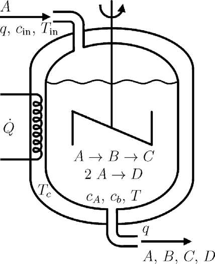 Continuously-operated stirred tank reactor (CSTR) with