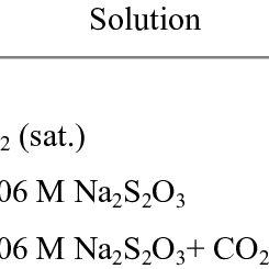 (PDF) Corrosion Behavior of Heat-Treated Duplex Stainless
