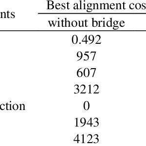 (PDF) An Electromagnetism-like Algorithm to Solve Three