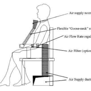 21: Mixing ventilation air distribution elements, (a