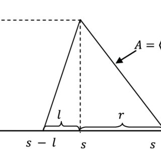 (PDF) Revised simplex method and its application for