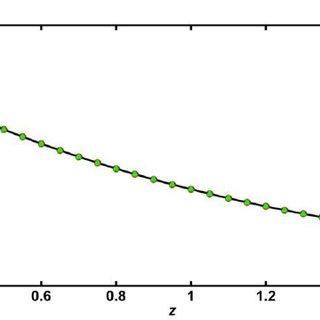 (PDF) Application of Homotopy Perturbation Method to