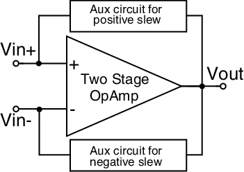 General block diagram of the proposed slew-rate