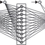 (PDF) Artificial Neural Network prediction of Cu–Al2O3