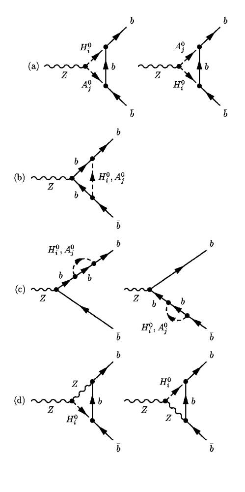 small resolution of 1 feynman diagrams for the corrections to z b b involving neutral higgs