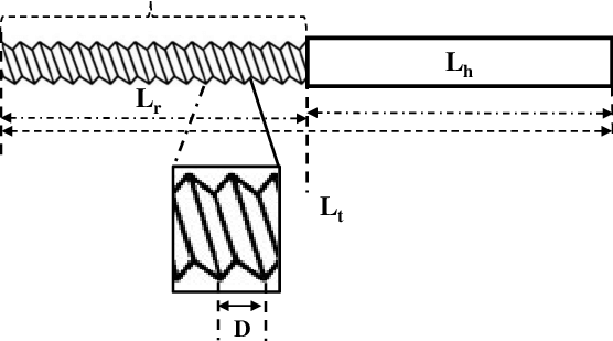 Schematic representation of the threaded rod and hollow
