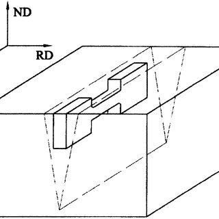 (PDF) Electron-beam welding behavior in Mg-Al-based alloys