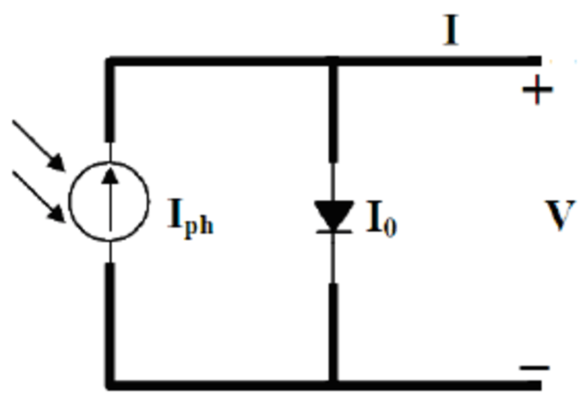 Equivalent circuit diagram of an ideal single-junction