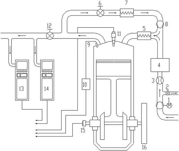 Schematic of experimental setup (1: Air compressor; 2