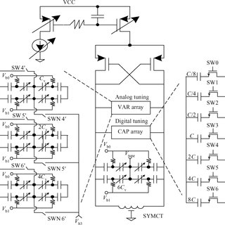(PDF) A 220–1100 MHz low phase-noise frequency synthesizer