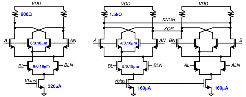 (a) Conventional CML-XOR circuit; (b) Proposed CML-XOR