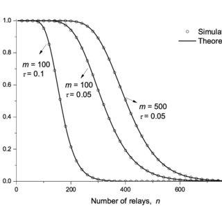 Comparison among SOC (System-On-Chip), MCM (Multi-Chip