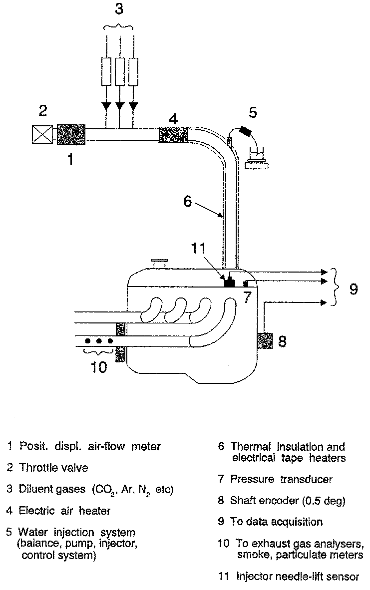 medium resolution of engine showing isolated cylinder 1