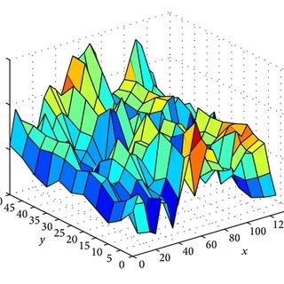 (PDF) Measurement Data Fitting Based on Moving Least