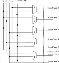 multiplexer 8 to 1 logic diagram [ 850 x 946 Pixel ]