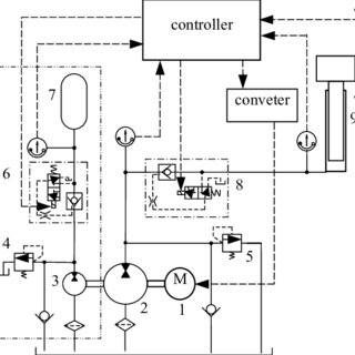 (PDF) Energy-Saving System Applying Pressure Accumulators