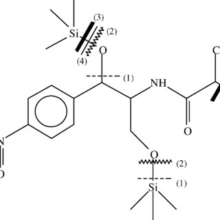 (PDF) Screening and confirmation of chloramphenicol in