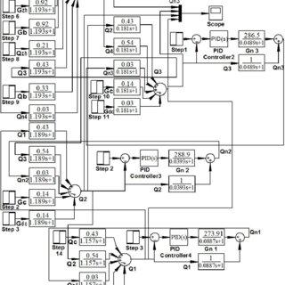 Scheme of laboratory peeling machine 1-hopper, 2-drive