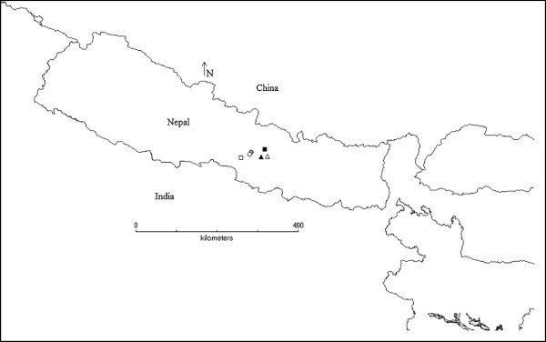 Map showing the study sites in Nepal ( Agra VDC