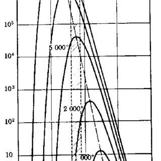 (PDF) Notes on Solar Radiation (en español)