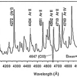 Spectrum of nitrogen recorded at an electron beam energy
