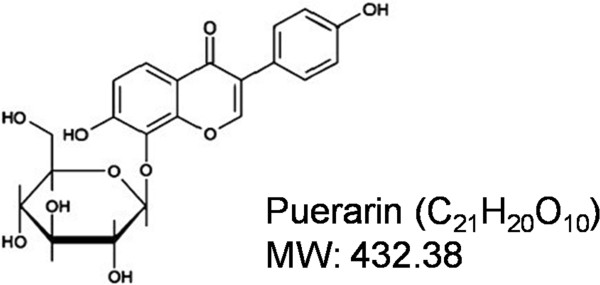 Chemical structure of puerarin. Its molecular formula is