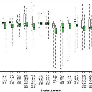 (PDF) Cooling Effect of Permeable Asphalt Pavement Under