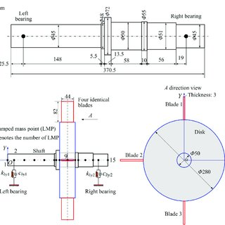 Physical dimensions of a rotor-blade system: (a) shaft and