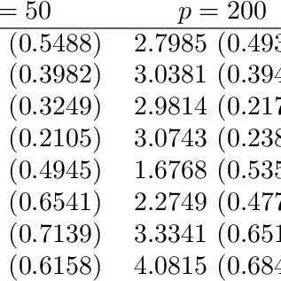 (PDF) Variable Selection for Sparse High-Dimensional