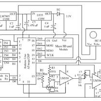 (PDF) Design and Implementation of a Voice Controlled