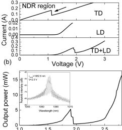 a i v characteristics for the td laser diode and integrated td ld [ 850 x 1046 Pixel ]