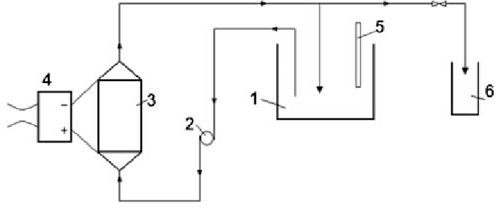 lab tree diagram gibson single pickup wiring electrolyte diagrams lose laboratory set up 1 vessel 2 peristaltic pump 3 nursing