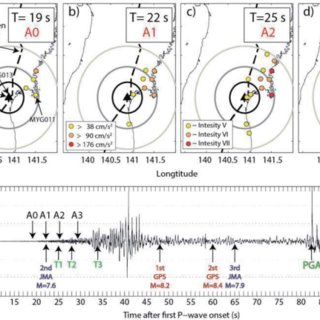 (PDF) A threshold based earthquake early warning system