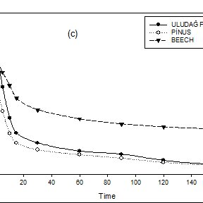 (PDF) EFFECT OF SURFACE ROUGHNESS ON WETTABİLİTY OF
